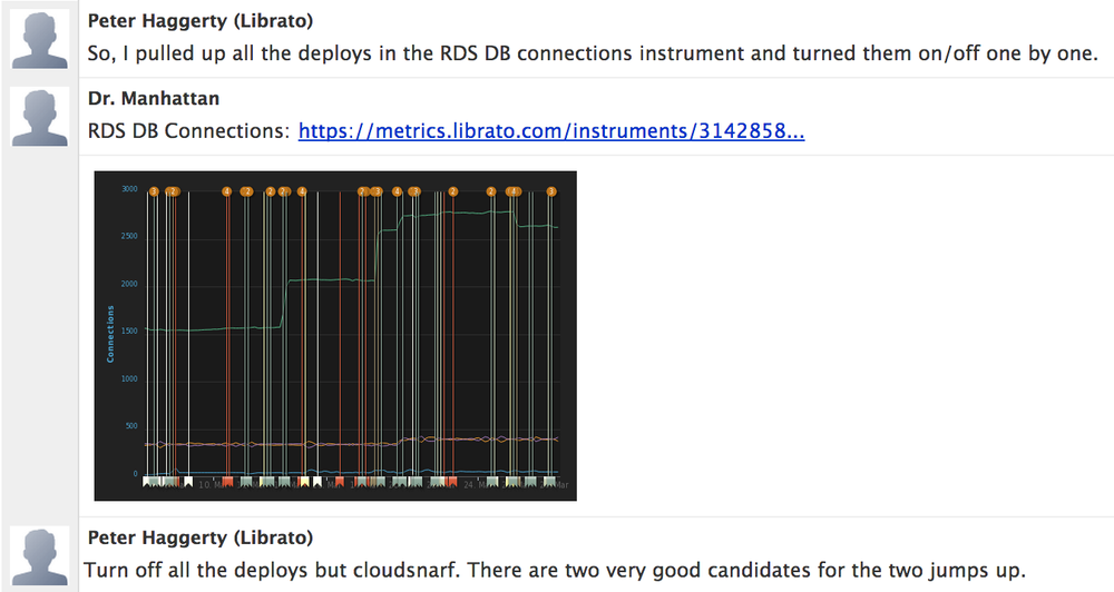librato-rds-db-connections.png
