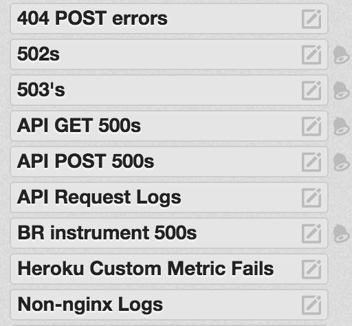 librato-papertrail-http-response