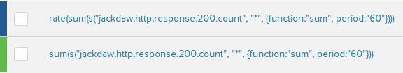 librato-composite-metrics-rate