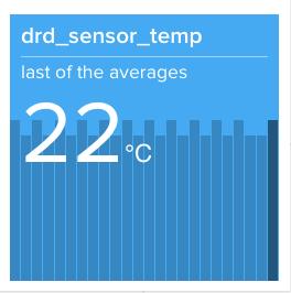 iot-sensor-chart