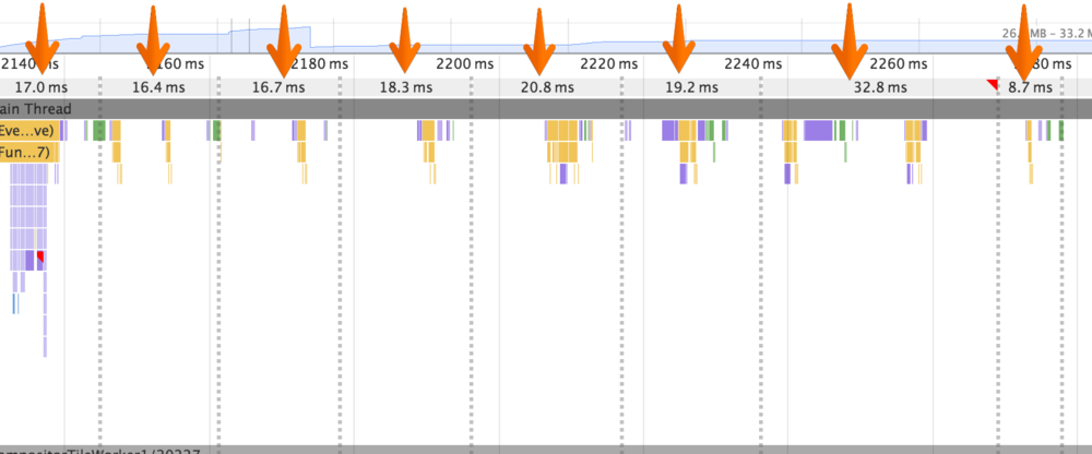 chrome-devtools-red-markings
