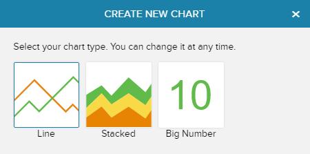 Fig. 11 Create New Chart
