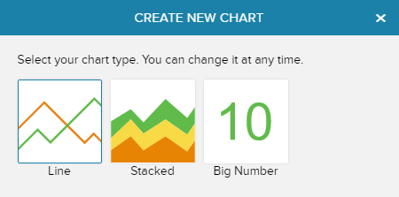 Fig. 11 Create New Chart