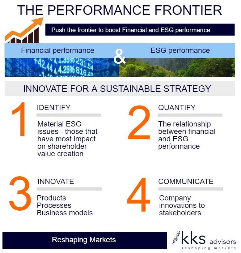 Performance-frontier-companies