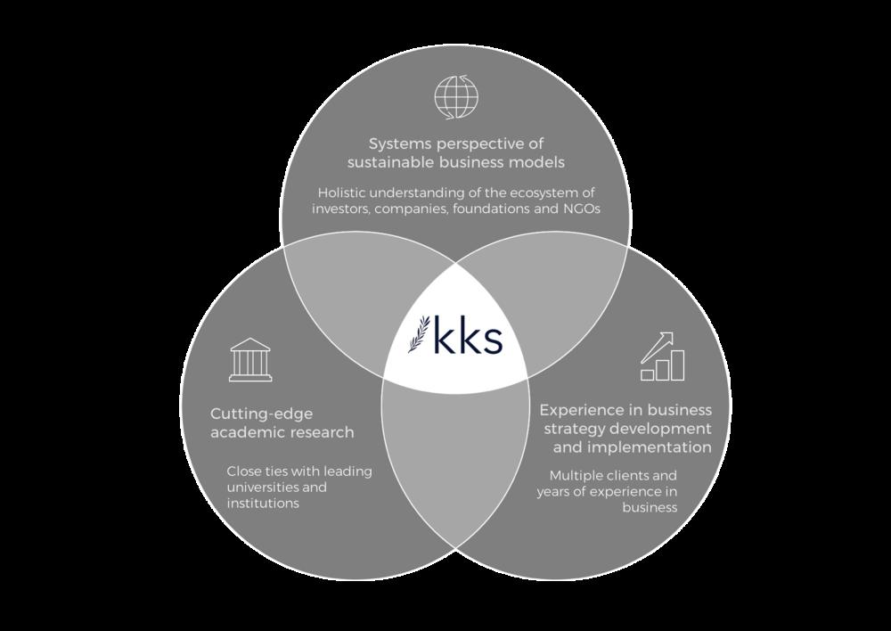 The KKS Way