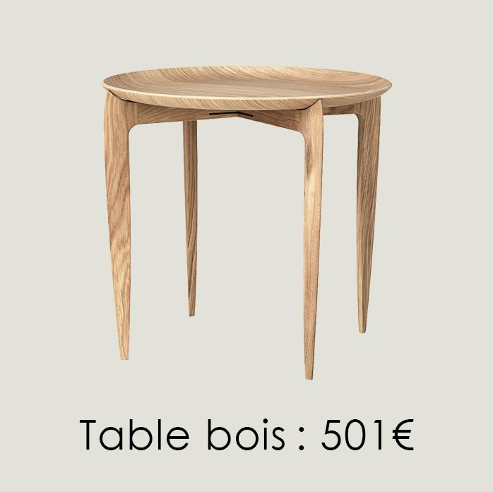 Fritz_Hansen_table.jpg