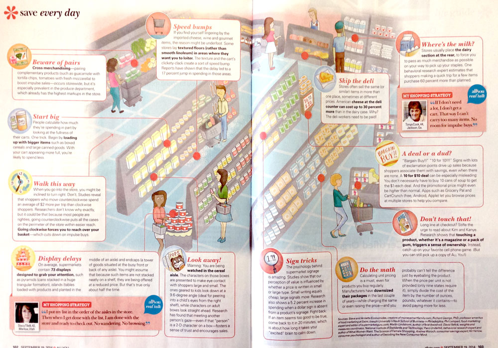 Spread showing inside of grocery store and all of the traps with illustrated vignettes