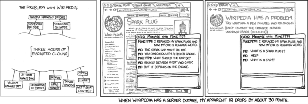 """Extended Mind"":   http://xkcd.com/214/    and    http://xkcd.com/903/"