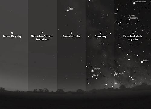 saddest-summer :     The Bortle Dark-Sky Scale