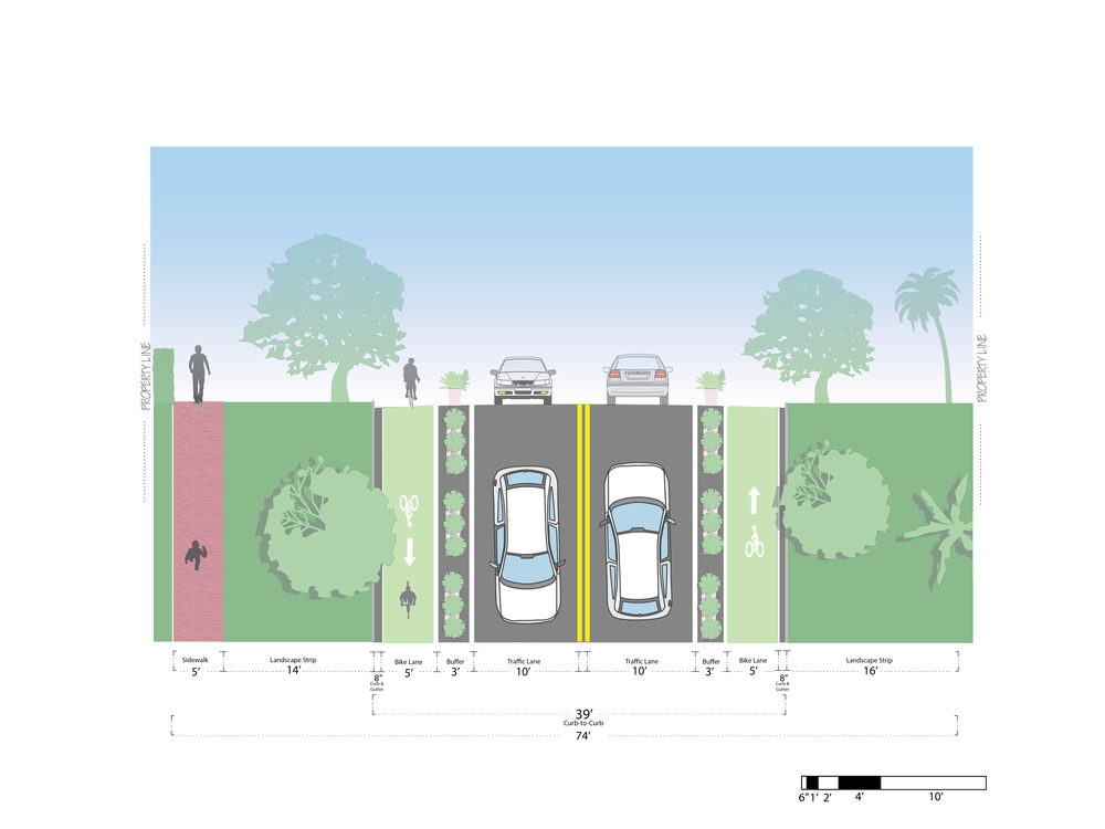 Miami Beach Bike Plan
