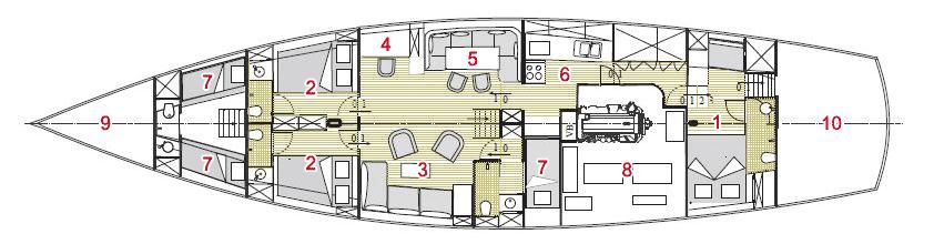 Aventure, layout