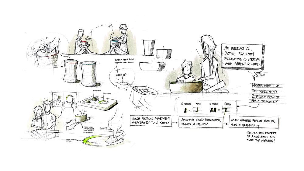 Synchrony-Sketch-KennethTay.jpg
