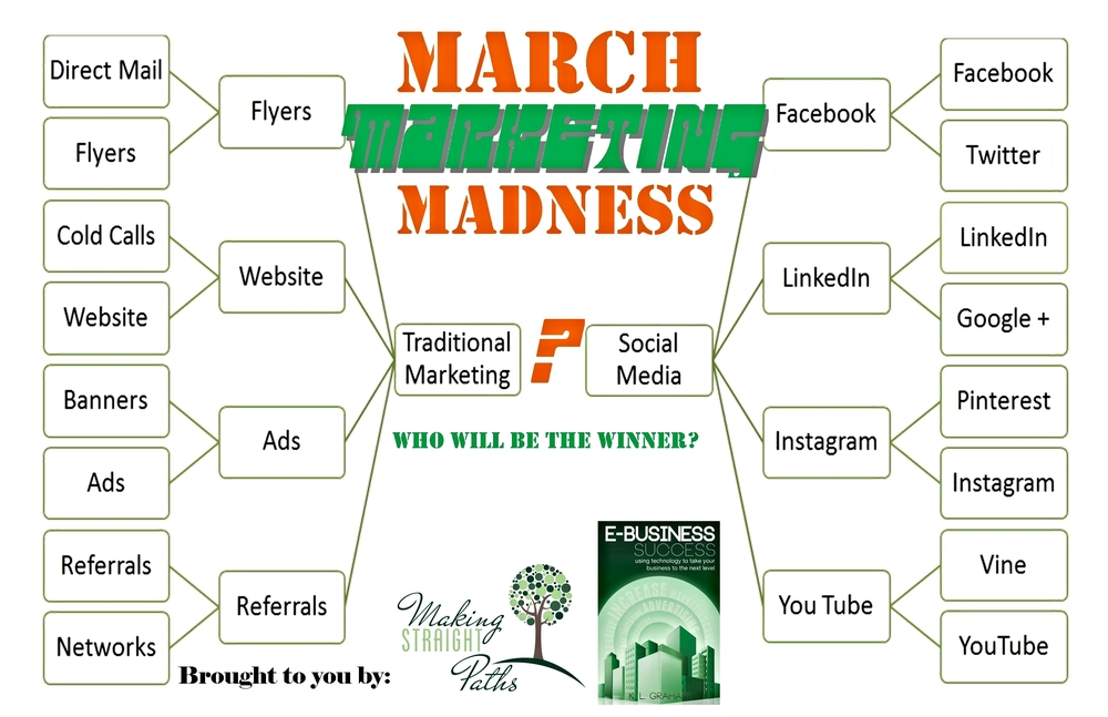 Making Straights Paths as co-host of March Marketing Madness.