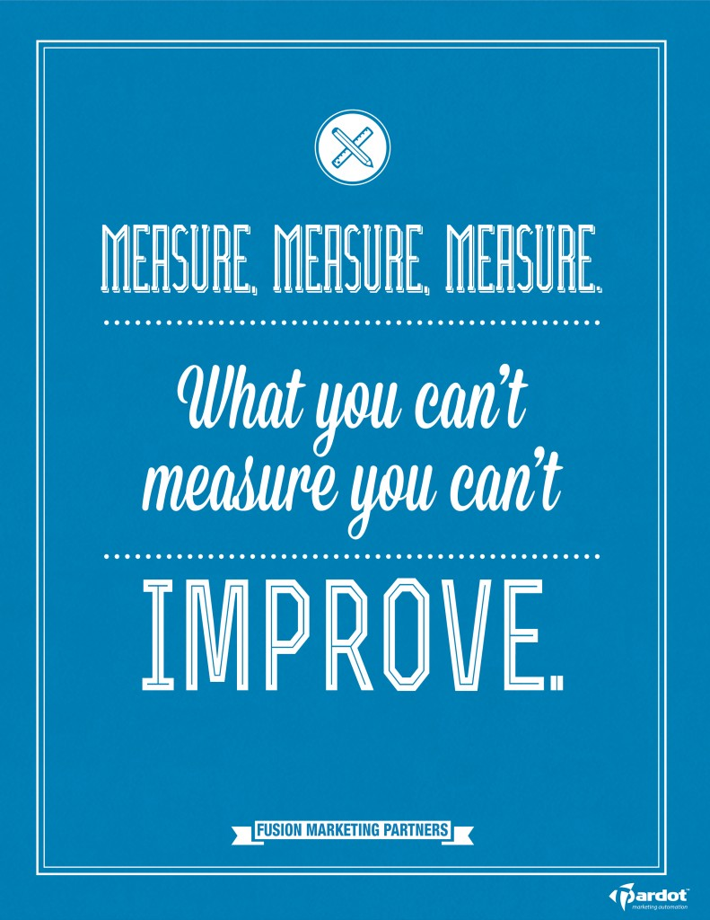 Marketing-Quote-Poster-071-791x1024.jpg