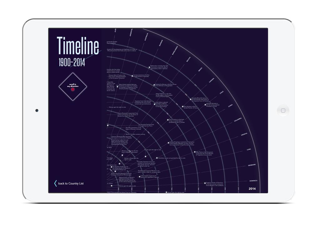 SPersad_Timeline_SPD-2.jpg