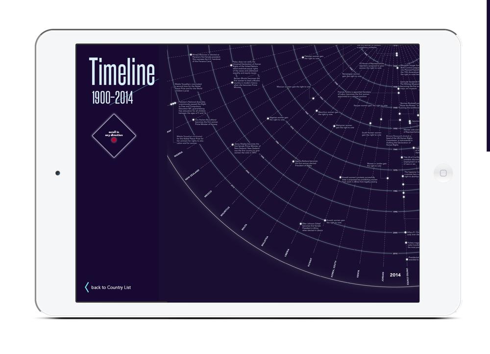 SPersad_Timeline_SPD-4.jpg