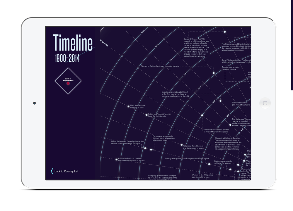 SPersad_Timeline_SPD-5.jpg
