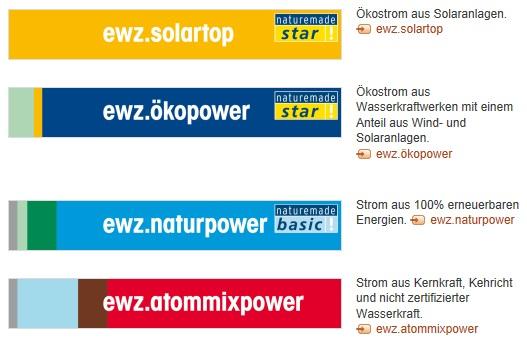 Quelle:  Screenshot ewz.ch