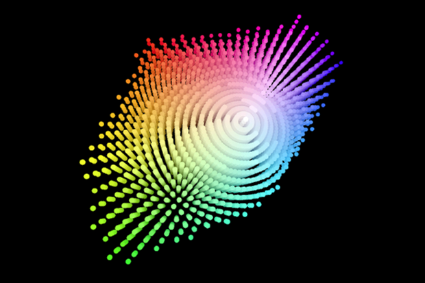The color map has both a theoretical cylindrical model of the visible spectrum as well as this unusually shaped model of color in RGB space. Different values of different hues can be represented with greater chromaticity than some others.