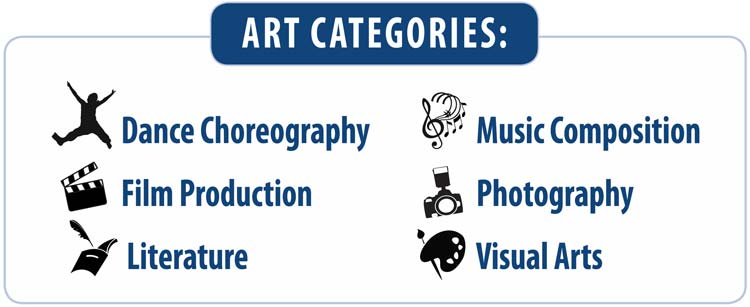 PTA Reflections Art Categories