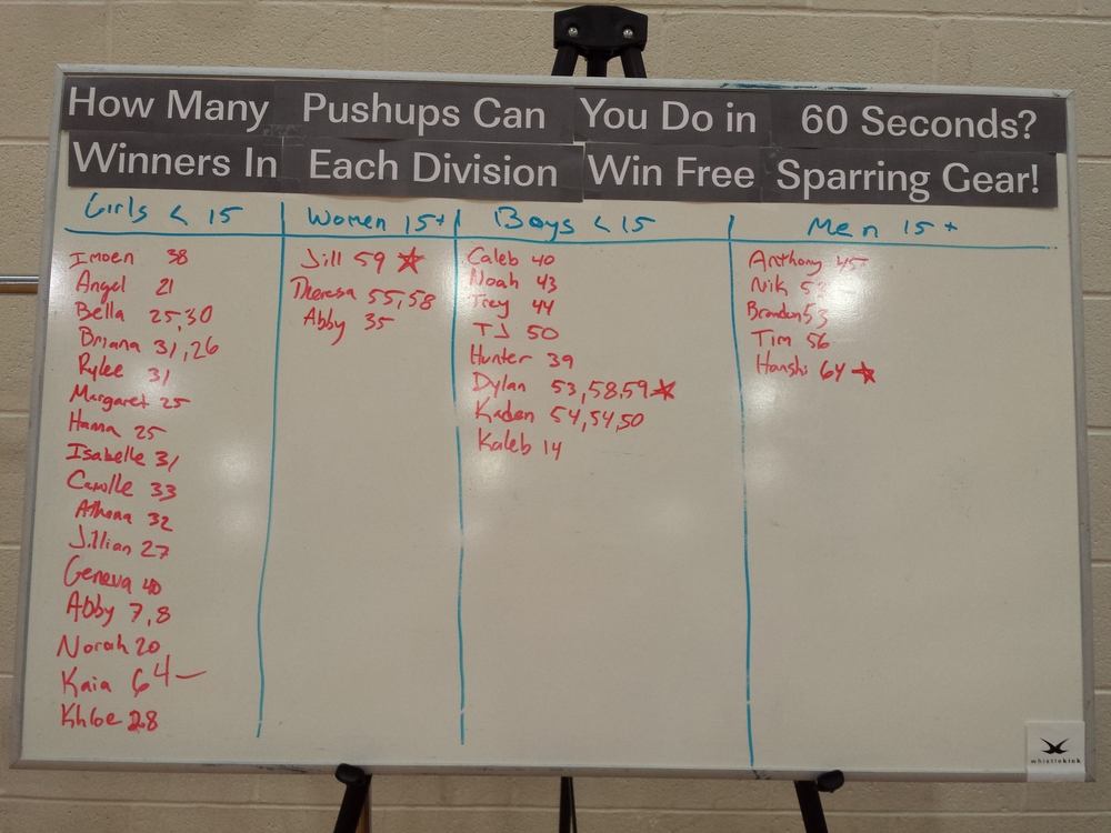 The final scores for the push-up challenge