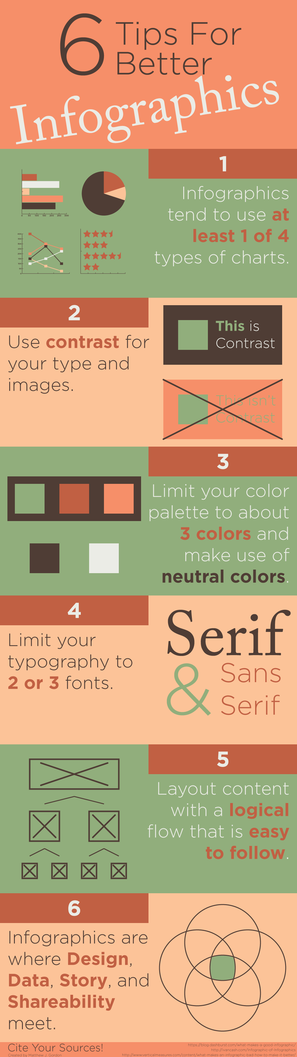 Infographic - Tips for a Better Infographic.png
