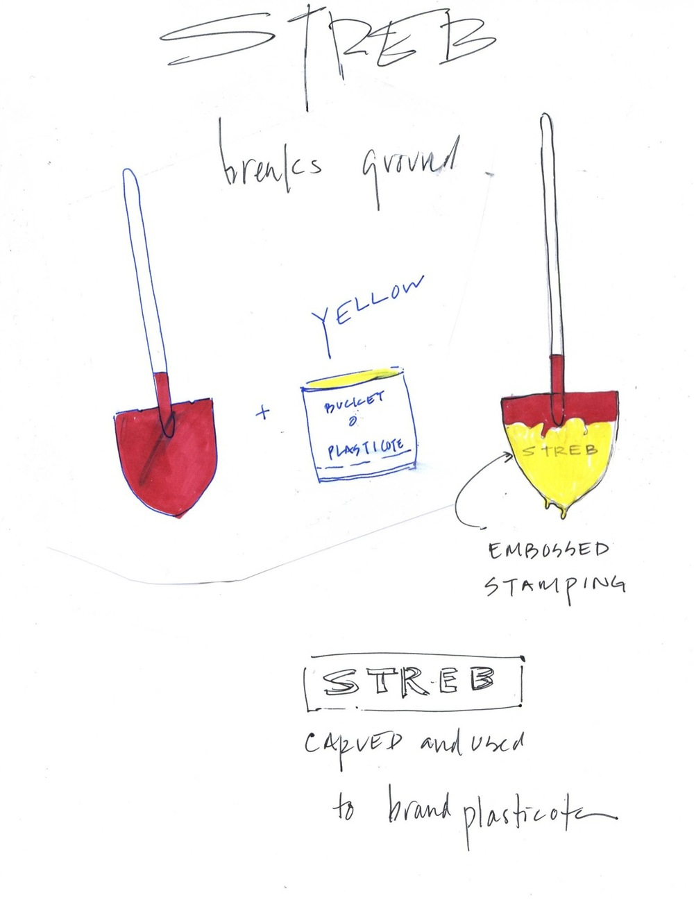Proposed shovel design for the ceremony.  Laser cut STREB logo to be glued onto red shovel and then dipped in yellow plasticoat.
