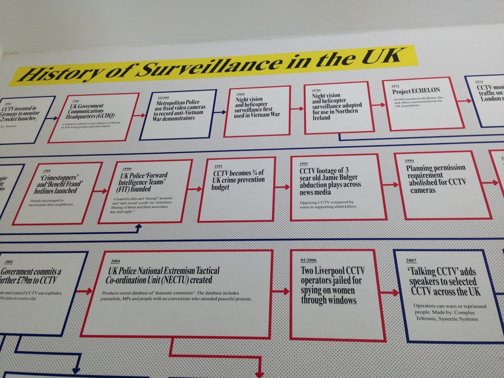 Banksy's Dismaland included a gigantic chart of surveillance in the UK that was both impressive and overwhelming.