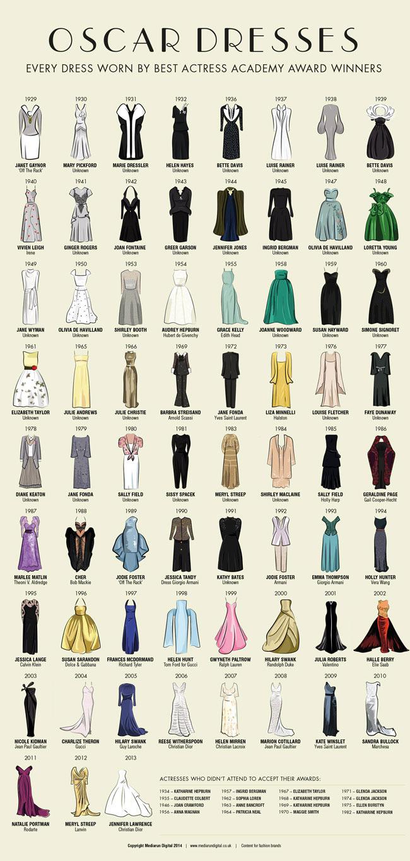 oscar-best-actress-dresses-de.jpg