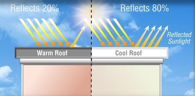Cool-Roofs-emit.jpg