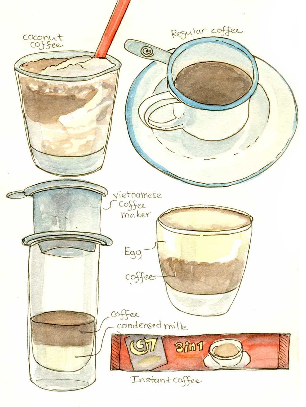 Field guide to coffee in Hanoi