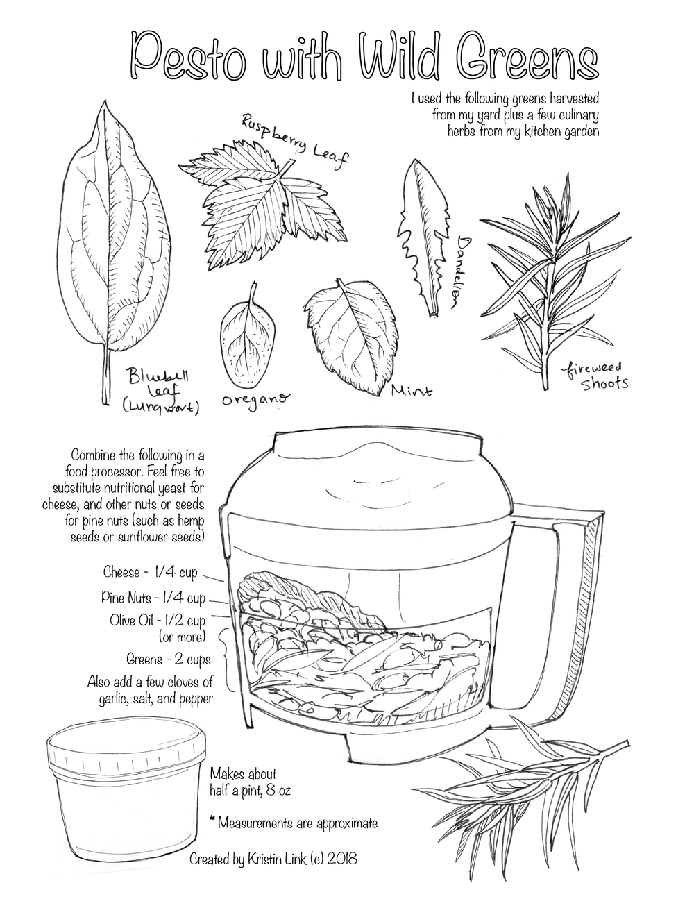 Wild Pesto Recipe Card