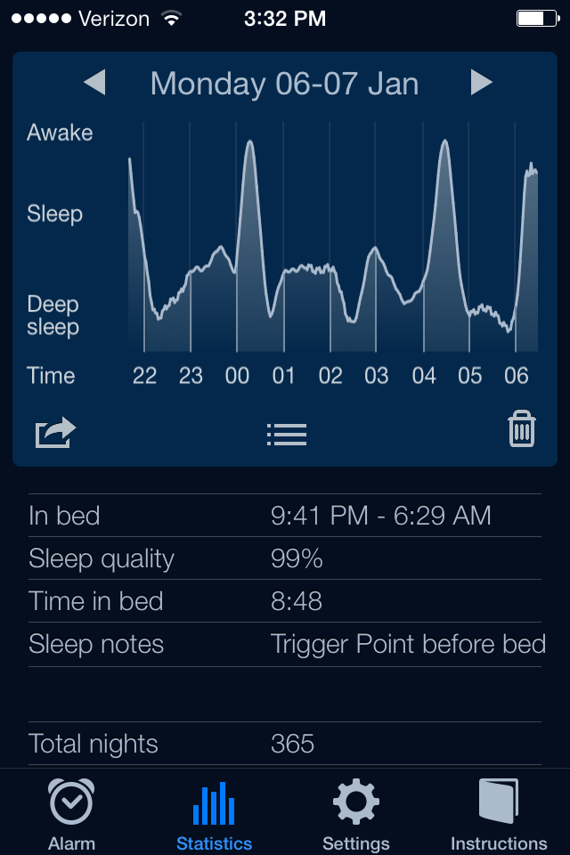 Daily Sleep Data