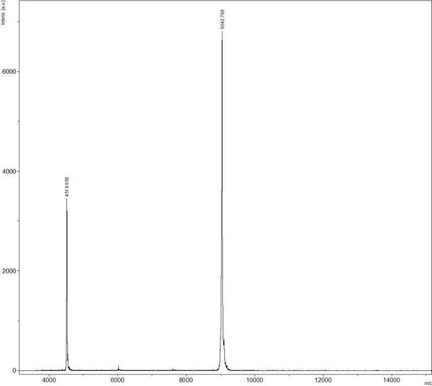 Example of the MALDI mass analysis of a custom protein.