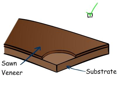 Sawn_Veneer_diagram_mockup.jpg