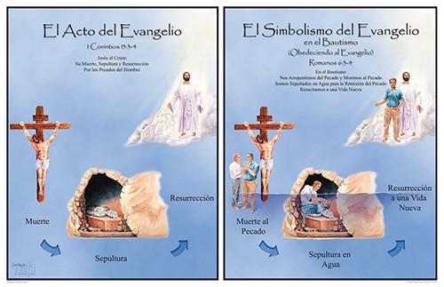 El Acto del Evangelio y el Simbolismo del Evangelio