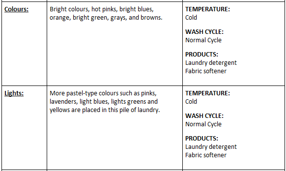 LaundryS9.PNG