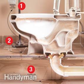How To Repair A Toilet Best Of Nj General Contractors