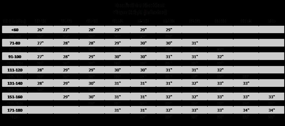 Bat Size chart.png
