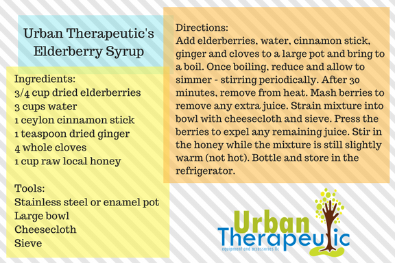 Elderberry recipe (2).png