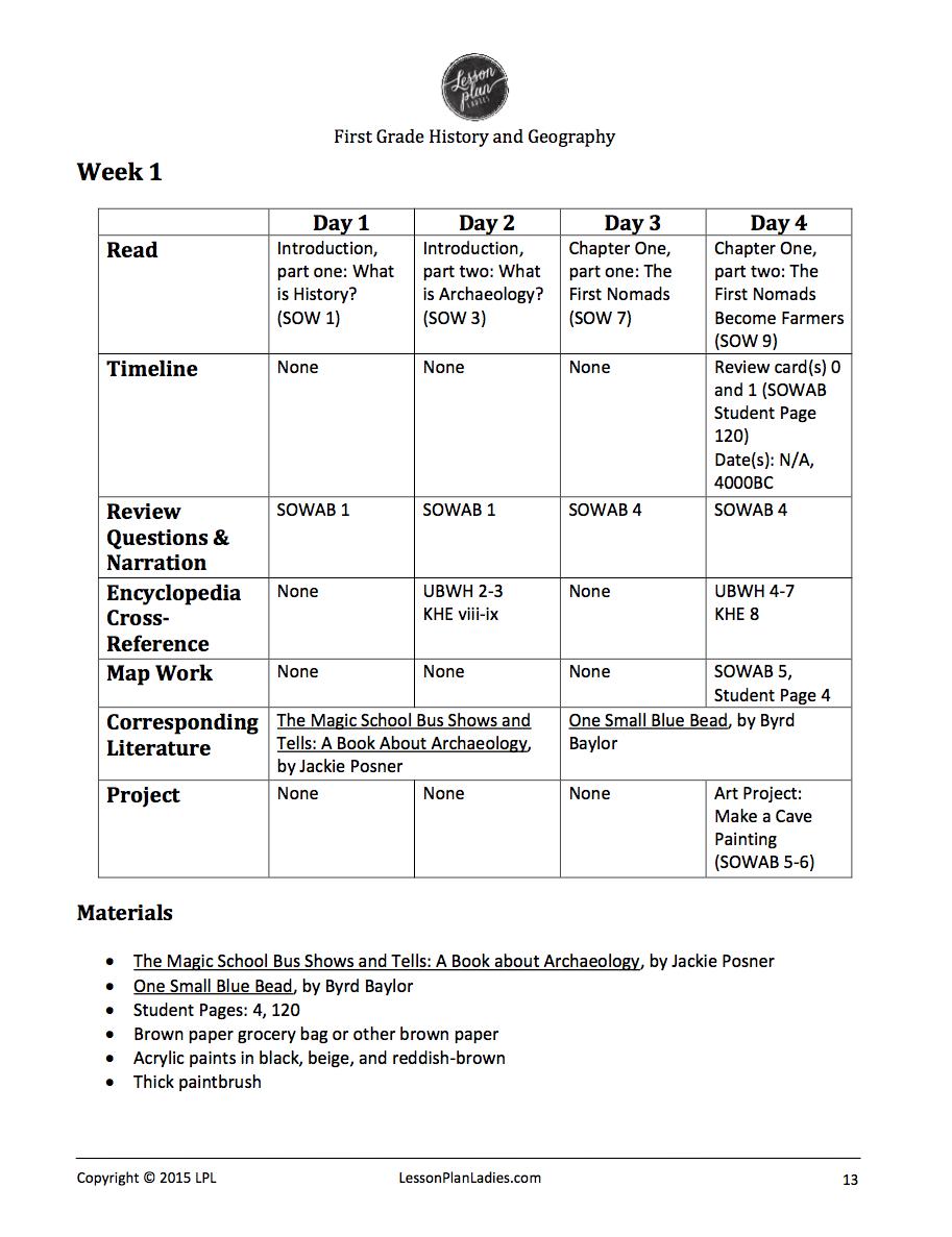 social science textbook grade 9 pdf