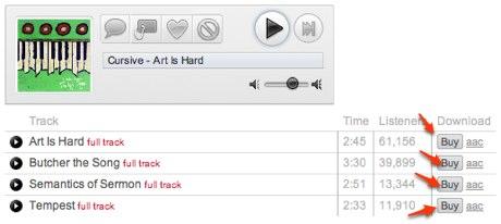 Last.fm: Free music sells music