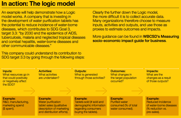 "(Image source: ""Briefing on Development of Global Indicator Framework on SDG's,"" UN Multimedia )"