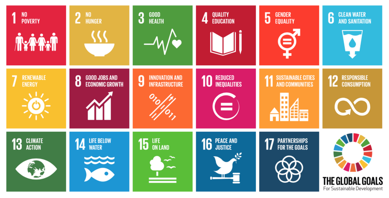 The UN's Global Goals for ending poverty, protecting the planet, and ensuring prosperity forall.