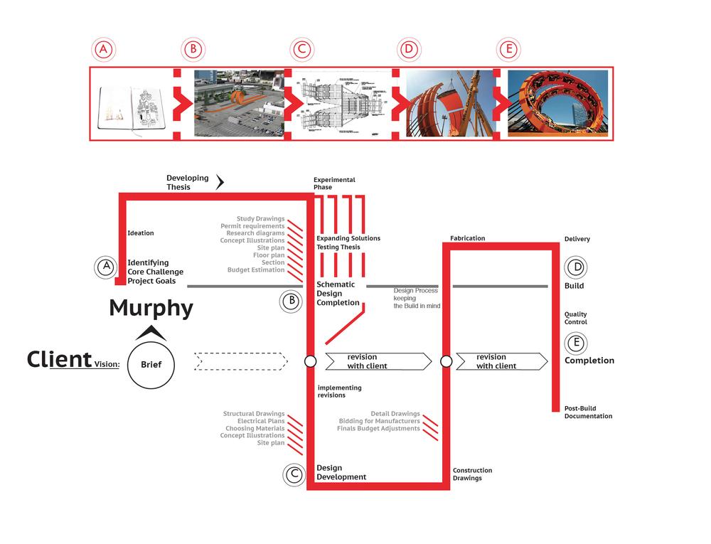 MurphyBook14.jpg