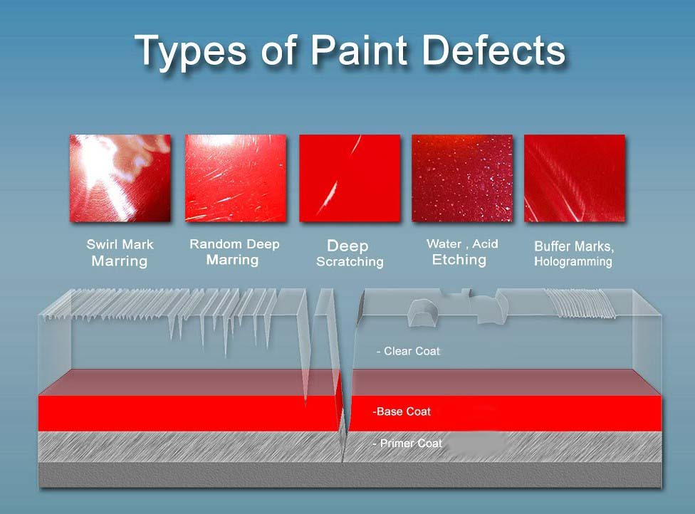 Types Of Paint Defects.jpg