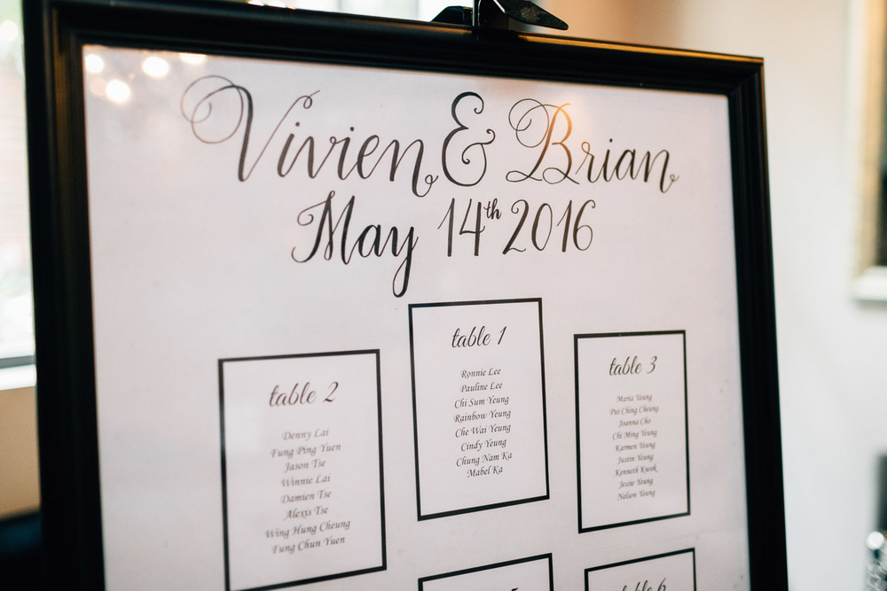 vivien and brian wedding table list