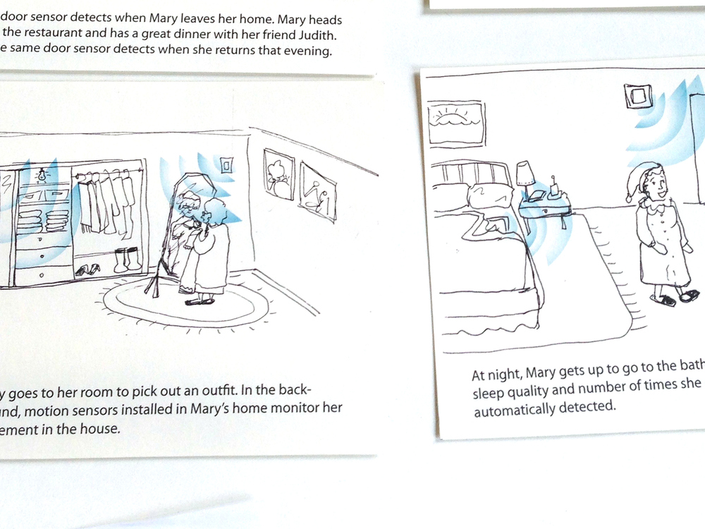 Here a few panels from a storyboard about a sensor-based service for elders. The interaction of a working motion sensor is conveyed with blue lines.