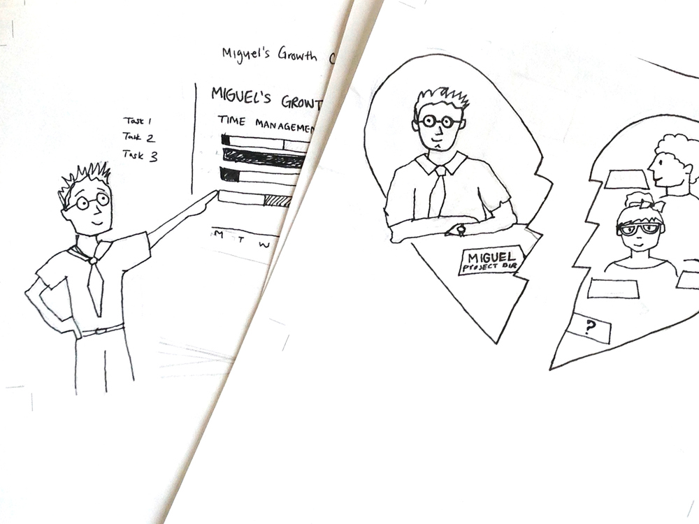 These are sketches from a storyboard about a service for project directors at a community college. I developed a main character, Miguel, and made him distinctive. Even thought he doesn't appear exactly the same in every drawing, he is recognizable. Can you see how the drawing on the right is an iteration of the white board sketch above?