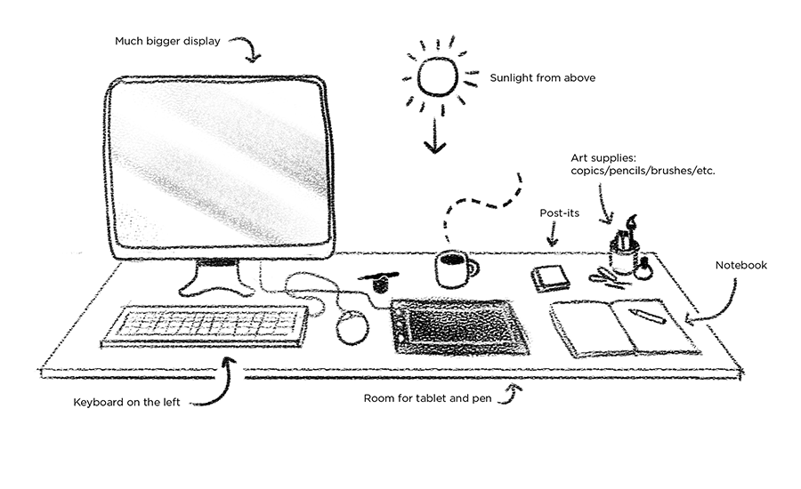 designing the ideal workspace  u2014 peer insight